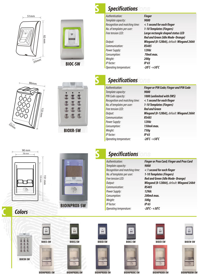 External-Biometric-Readers-specifications