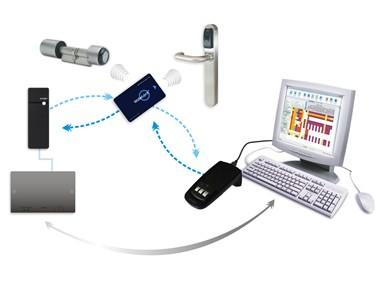 Waferlock e-Link System